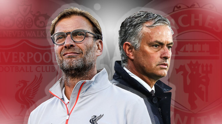 The Importance of Manchester United vs Liverpool FC